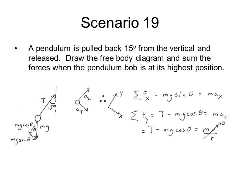 Scenario 19