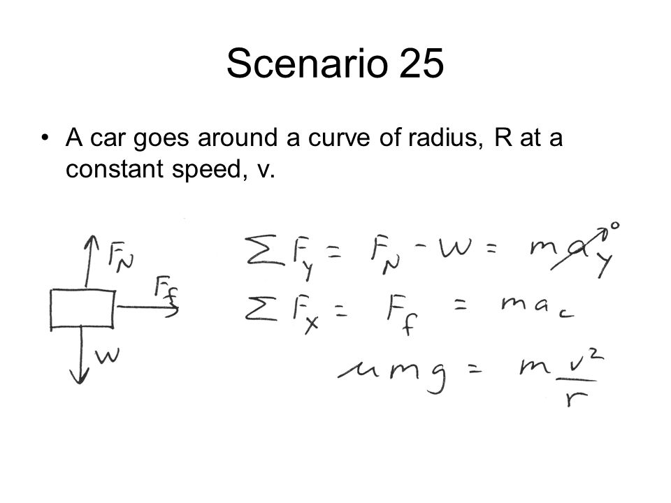 Scenario 25 A car goes around a curve of radius, R at a constant speed, v.