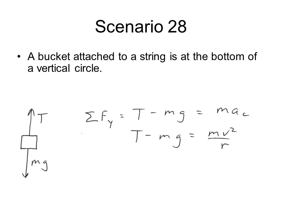 Scenario 28 A bucket attached to a string is at the bottom of a vertical circle.