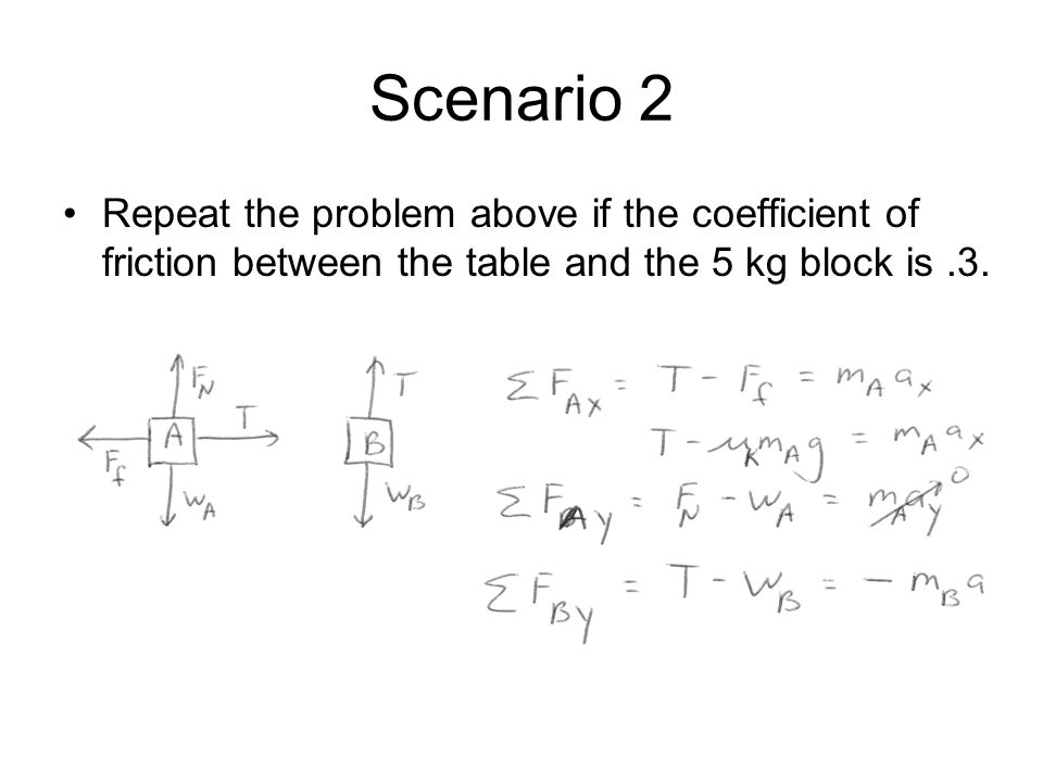 Scenario 2 Repeat the problem above if the coefficient of friction between the table and the 5 kg block is .3.
