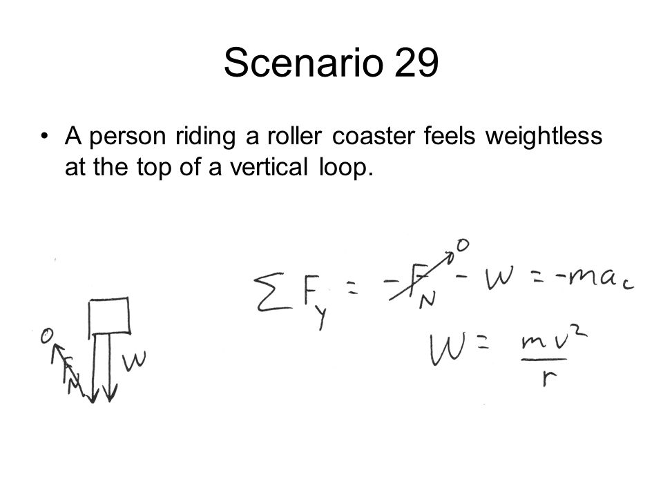 Scenario 29 A person riding a roller coaster feels weightless at the top of a vertical loop.