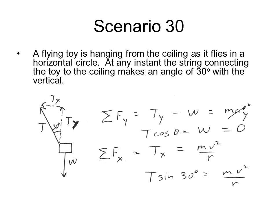 Scenario 30