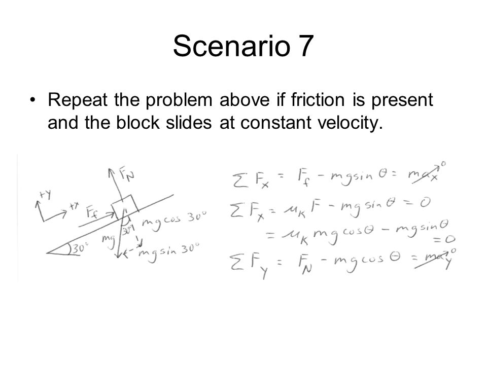 Scenario 7 Repeat the problem above if friction is present and the block slides at constant velocity.