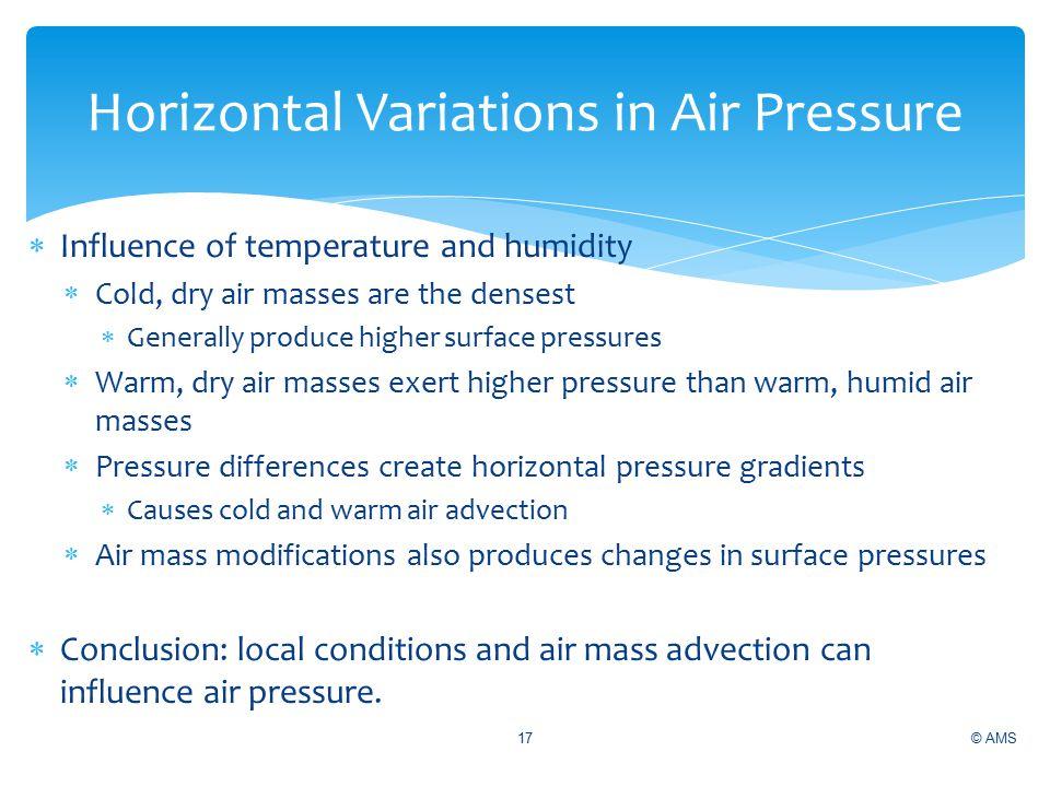 Horizontal Variations in Air Pressure