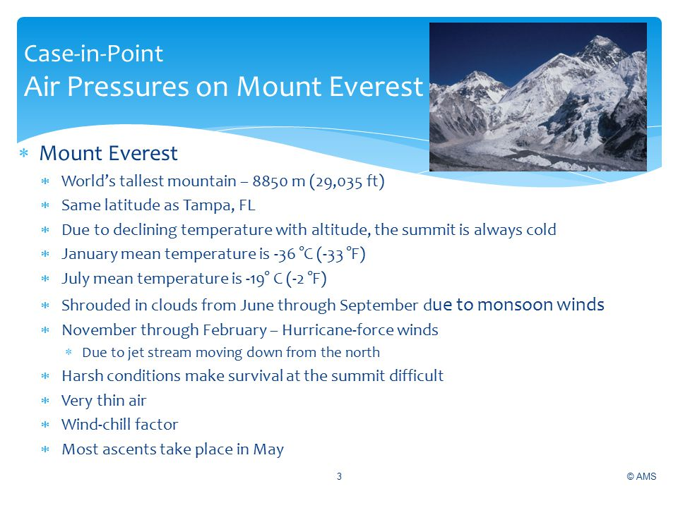 Case-in-Point Air Pressures on Mount Everest