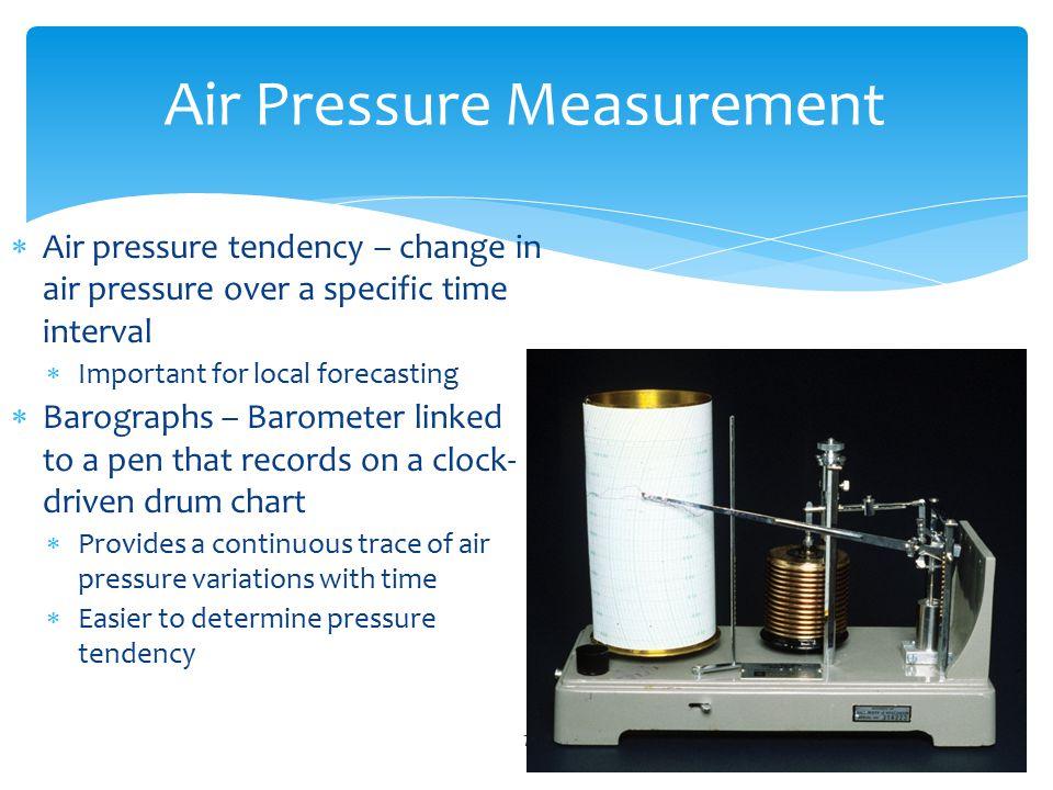 Air Pressure Measurement