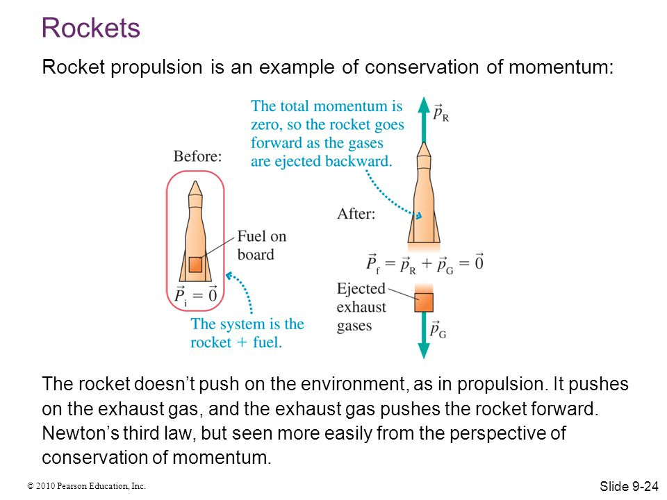 Rockets Rocket propulsion is an example of conservation of momentum: