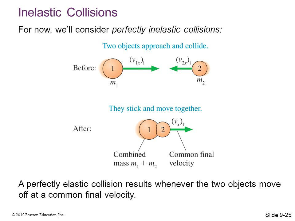 Inelastic Collisions For now, we'll consider perfectly inelastic collisions: