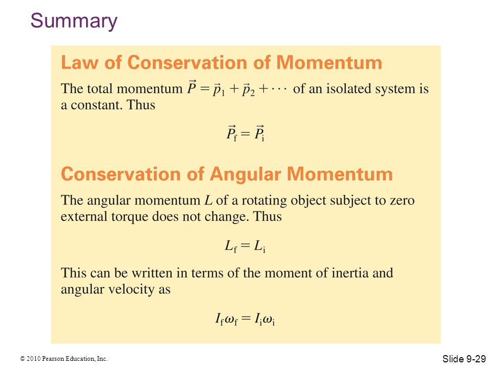 Summary Slide 9-29