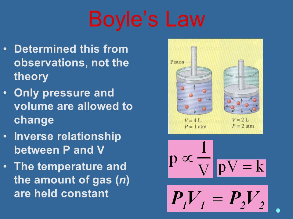Boyle's Law Determined this from observations, not the theory