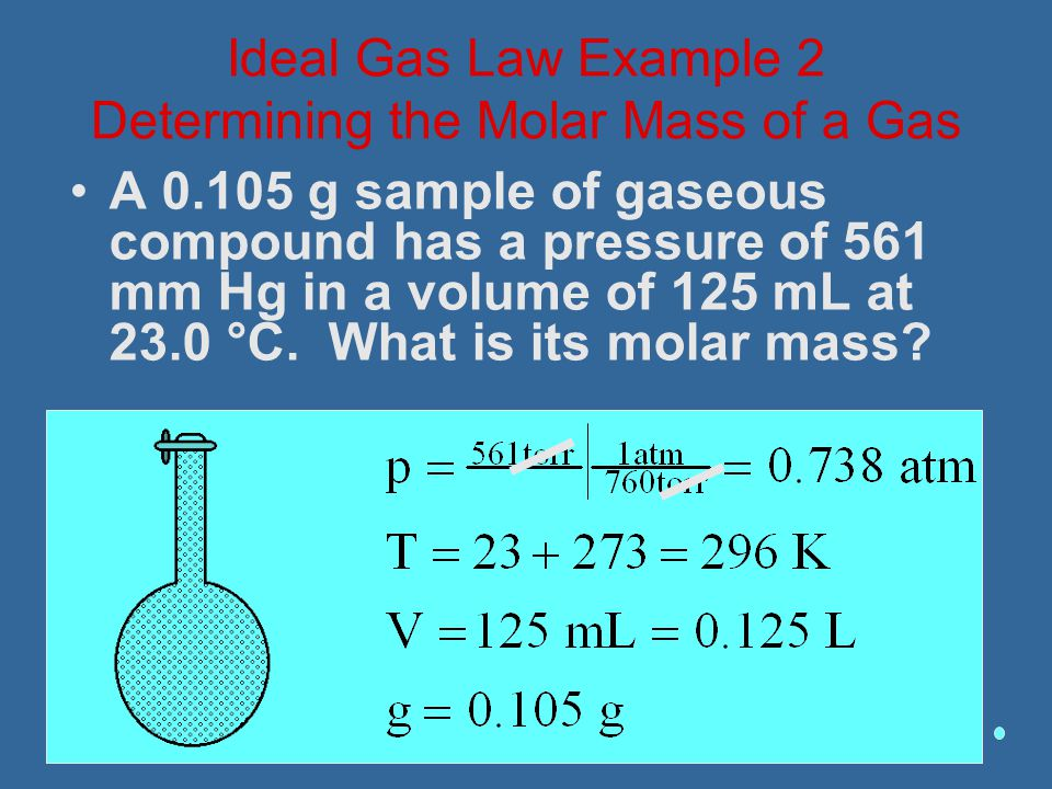 molar mass of an ideal gas Lesson 1: molecular weights and mixtures of gases  and pressure of a known mass of a gas we can use the ideal gas law to calculate the number of moles of gas we.