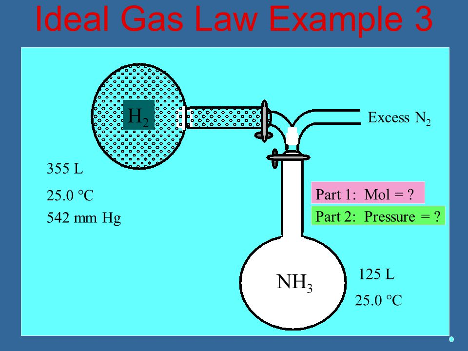 Ideal Gas Law Example 3 H2 NH3 Excess N2 355 L 25.0 °C Part 1: Mol =