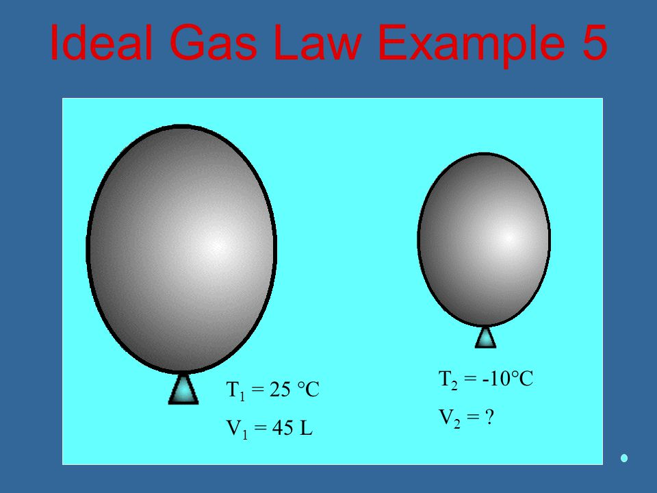 Ideal Gas Law Example 5 T2 = -10°C V2 = T1 = 25 °C V1 = 45 L
