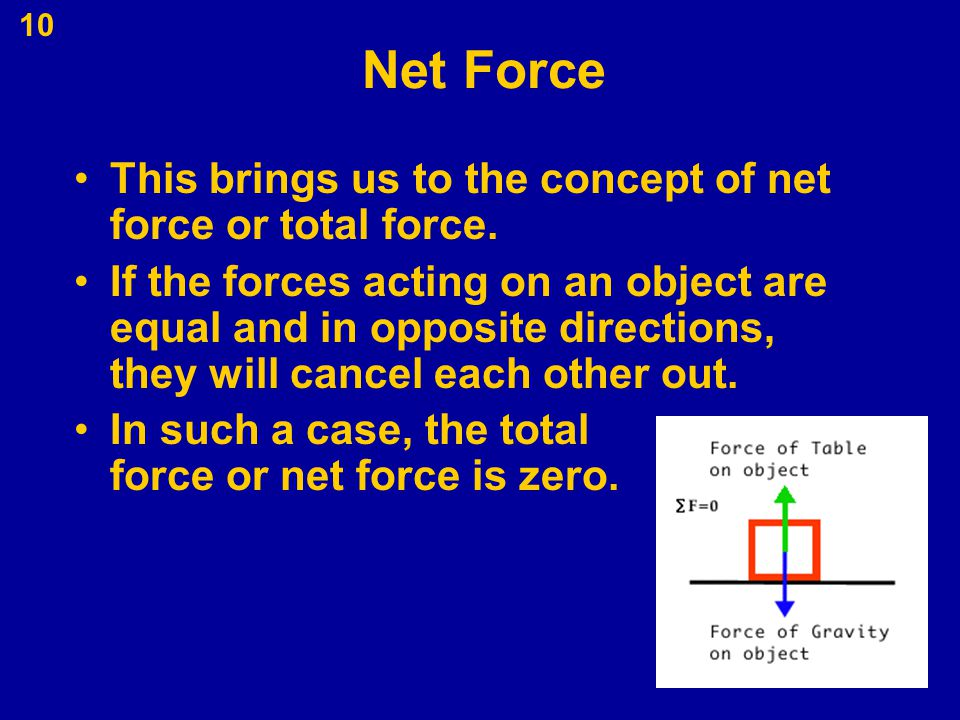 Net Force This brings us to the concept of net force or total force.