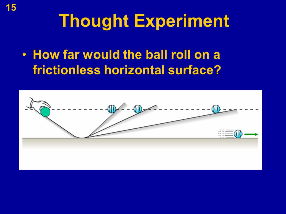 Thought Experiment How far would the ball roll on a frictionless horizontal surface