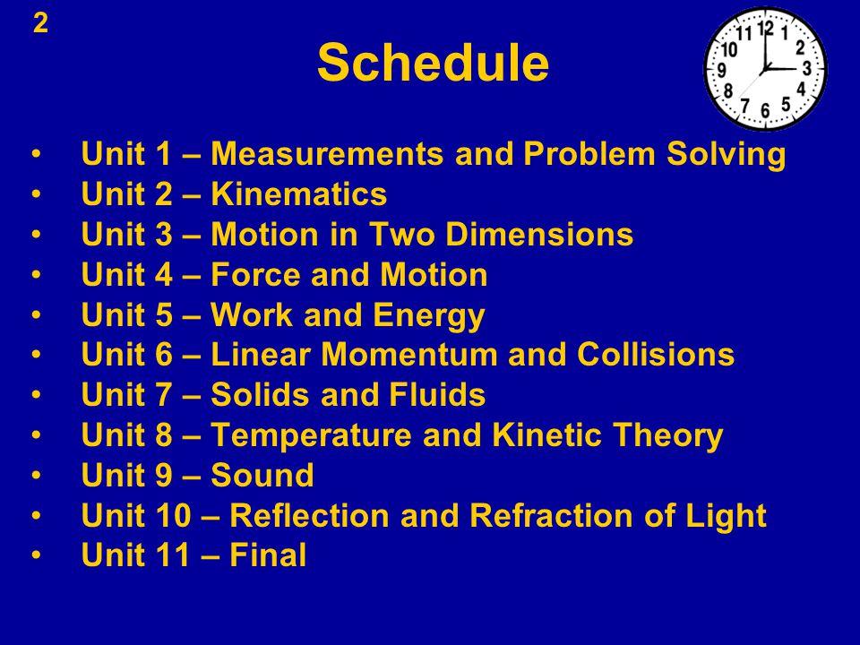 Schedule Unit 1 – Measurements and Problem Solving Unit 2 – Kinematics