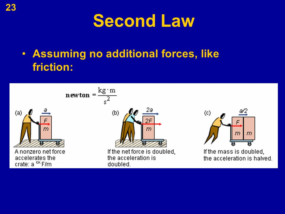 Second Law Assuming no additional forces, like friction: