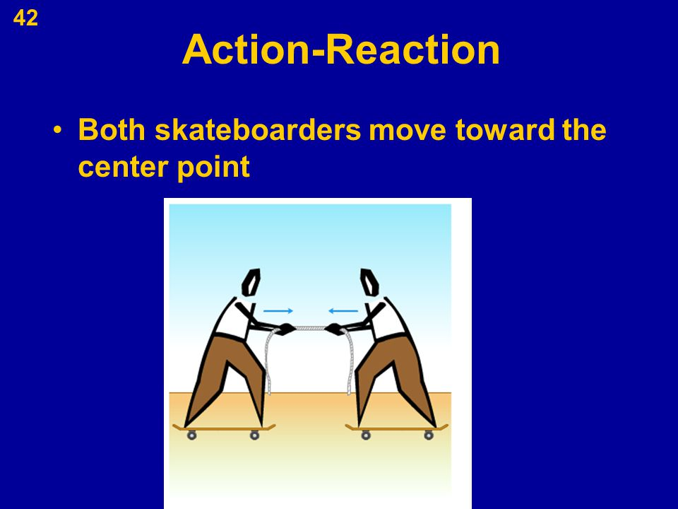 Action-Reaction Both skateboarders move toward the center point