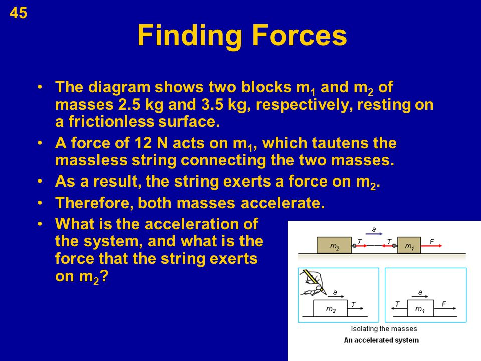 Finding Forces The diagram shows two blocks m1 and m2 of masses 2.5 kg and 3.5 kg, respectively, resting on a frictionless surface.