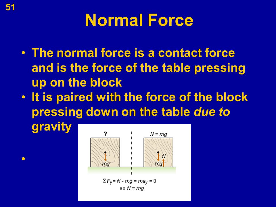 Normal Force The normal force is a contact force and is the force of the table pressing up on the block.