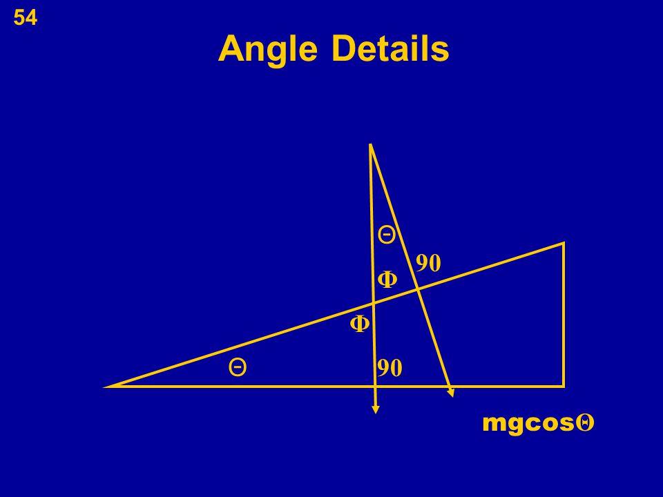 Angle Details Θ 90 Φ Φ Θ 90 mgcosΘ