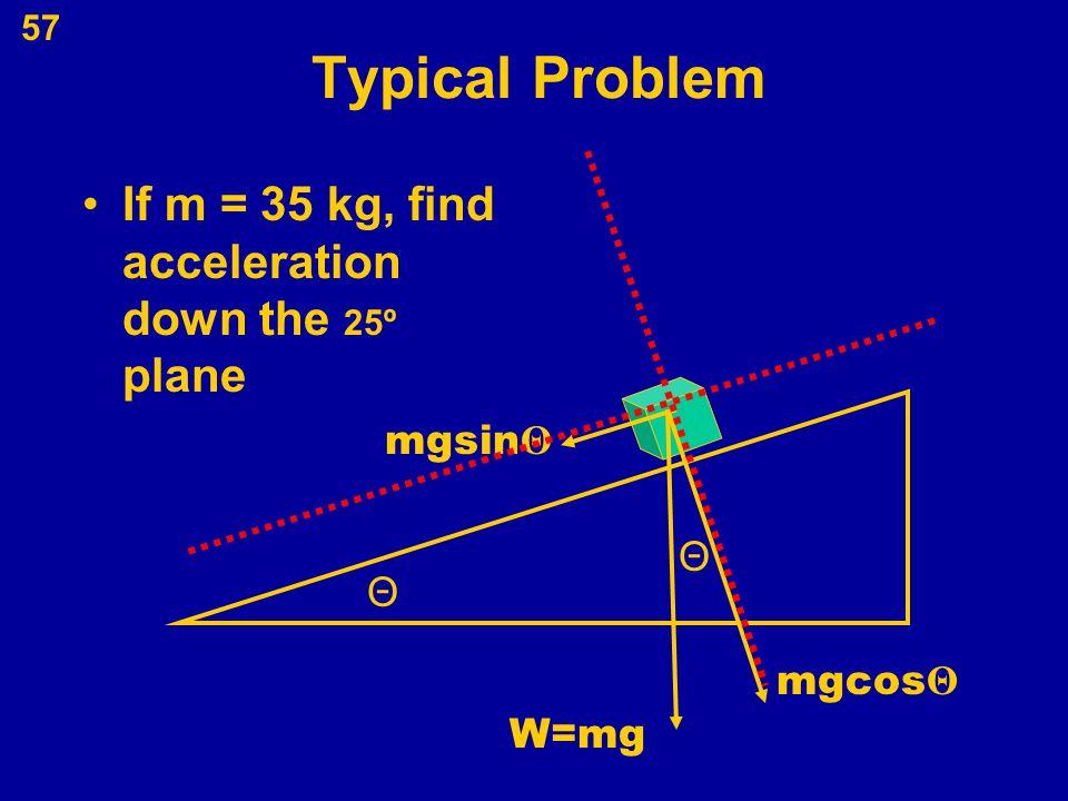 Typical Problem If m = 35 kg, find acceleration down the 25º plane