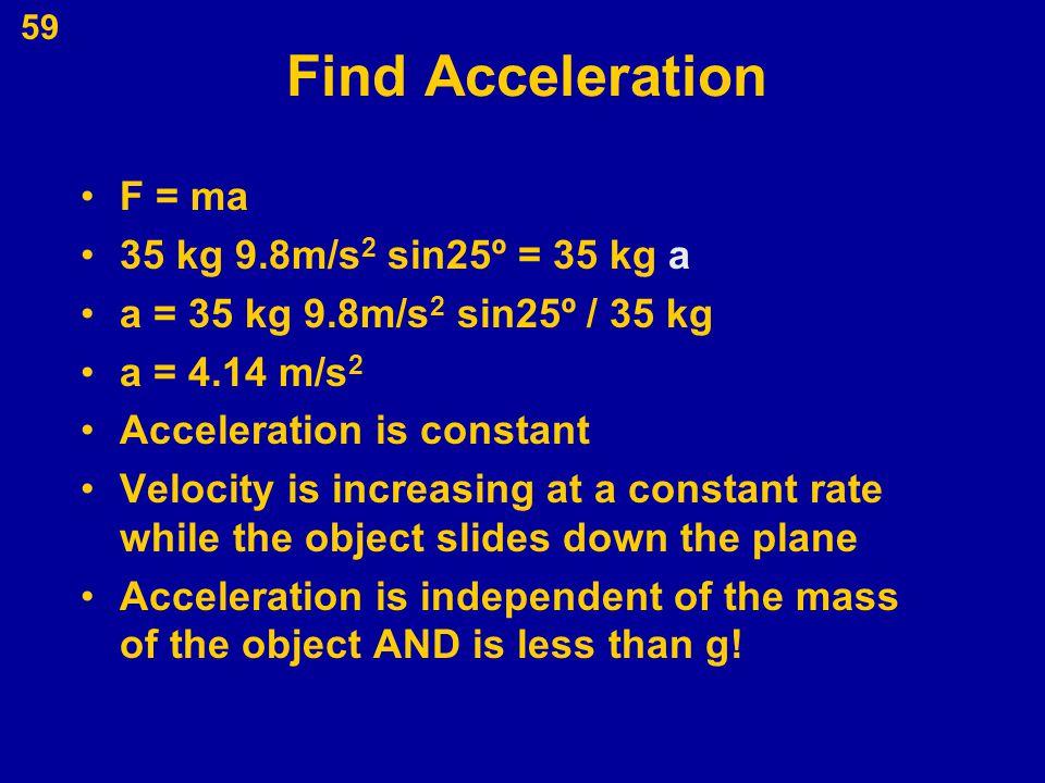 Find Acceleration F = ma 35 kg 9.8m/s2 sin25º = 35 kg a