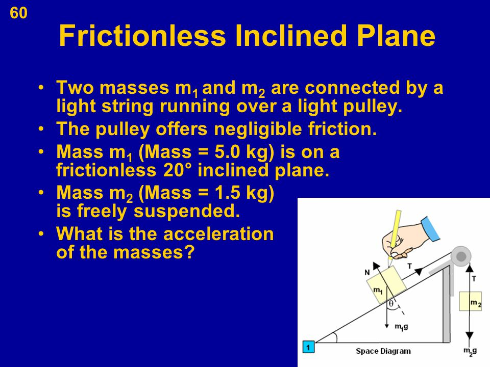 Frictionless Inclined Plane