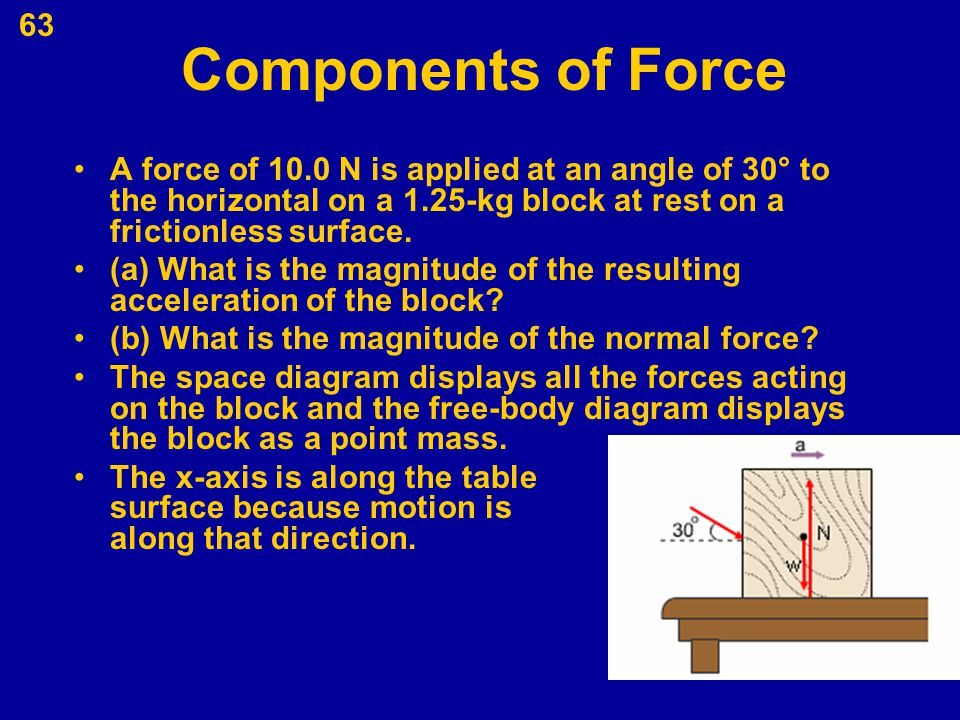 Components of Force A force of 10.0 N is applied at an angle of 30° to the horizontal on a 1.25-kg block at rest on a frictionless surface.