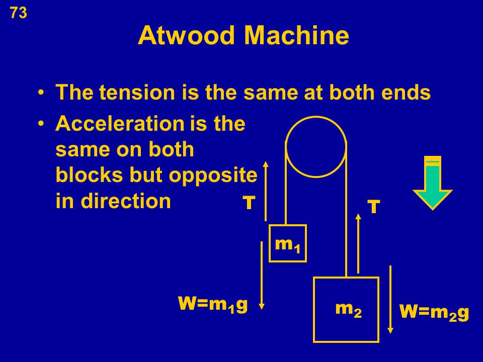 Atwood Machine The tension is the same at both ends