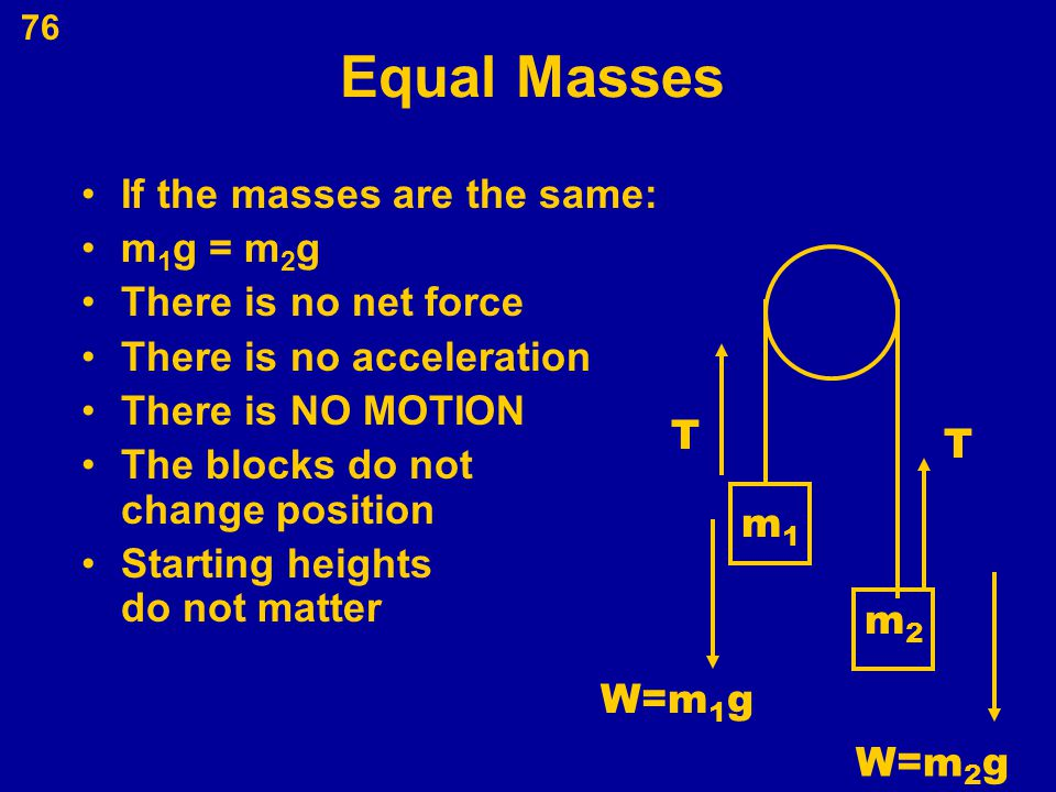 Equal Masses If the masses are the same: m1g = m2g