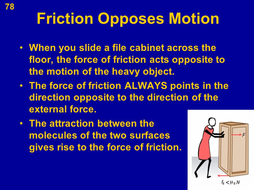 Friction Opposes Motion
