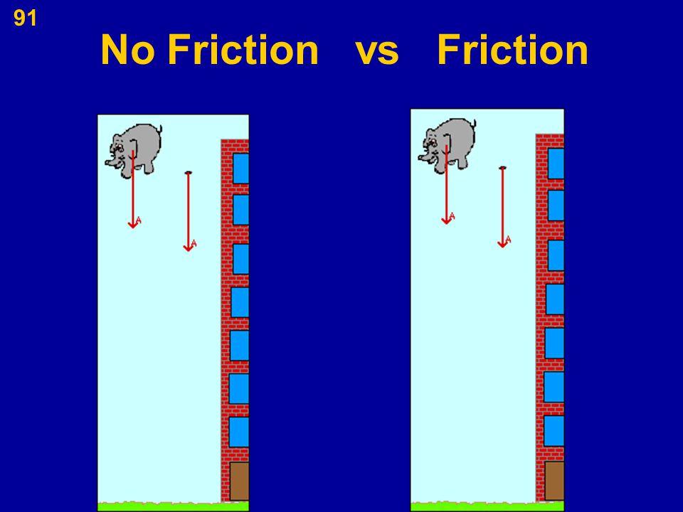 No Friction vs Friction