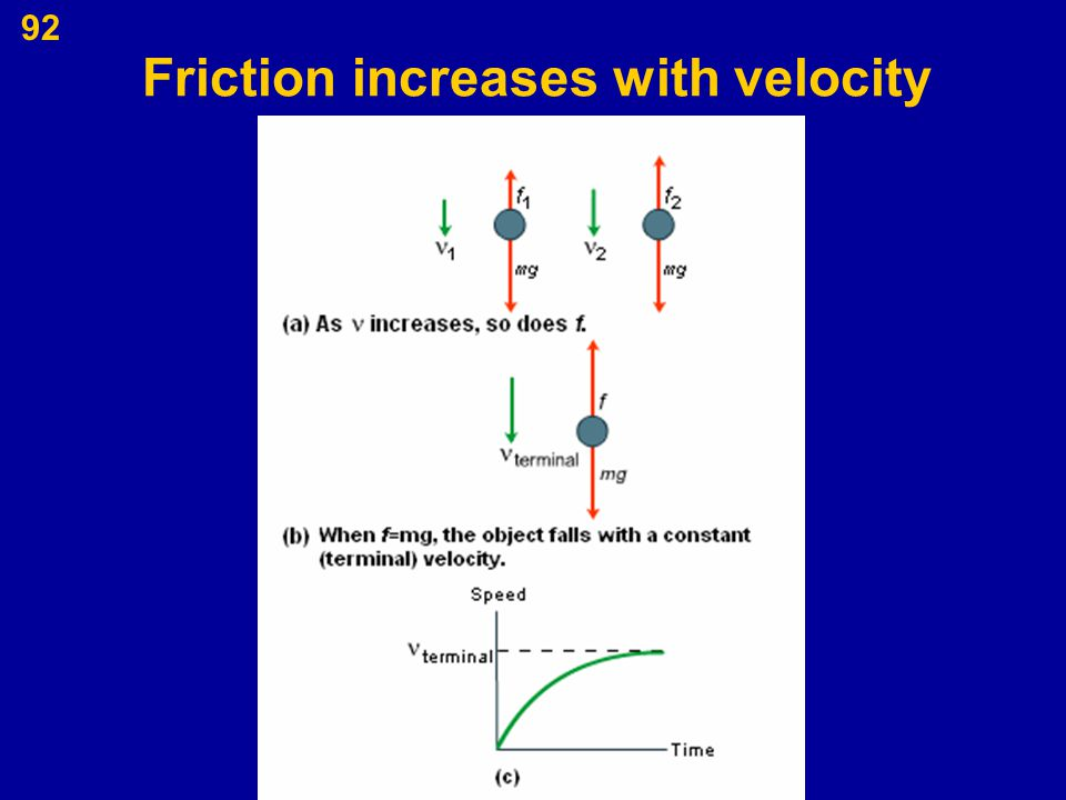 Friction increases with velocity