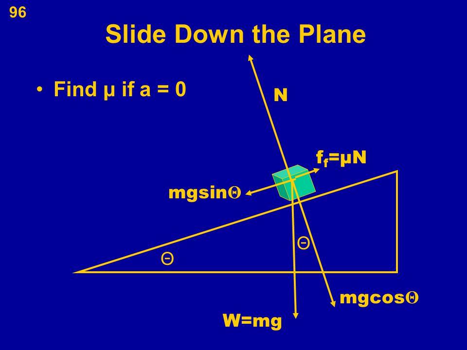Slide Down the Plane Find μ if a = 0 N ff=μN mgsinΘ Θ Θ mgcosΘ W=mg