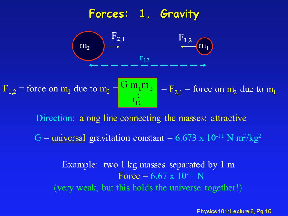 Forces: 1. Gravity r12 m1 m2 F2,1 F1,2 F1,2 = force on m1 due to m2 =
