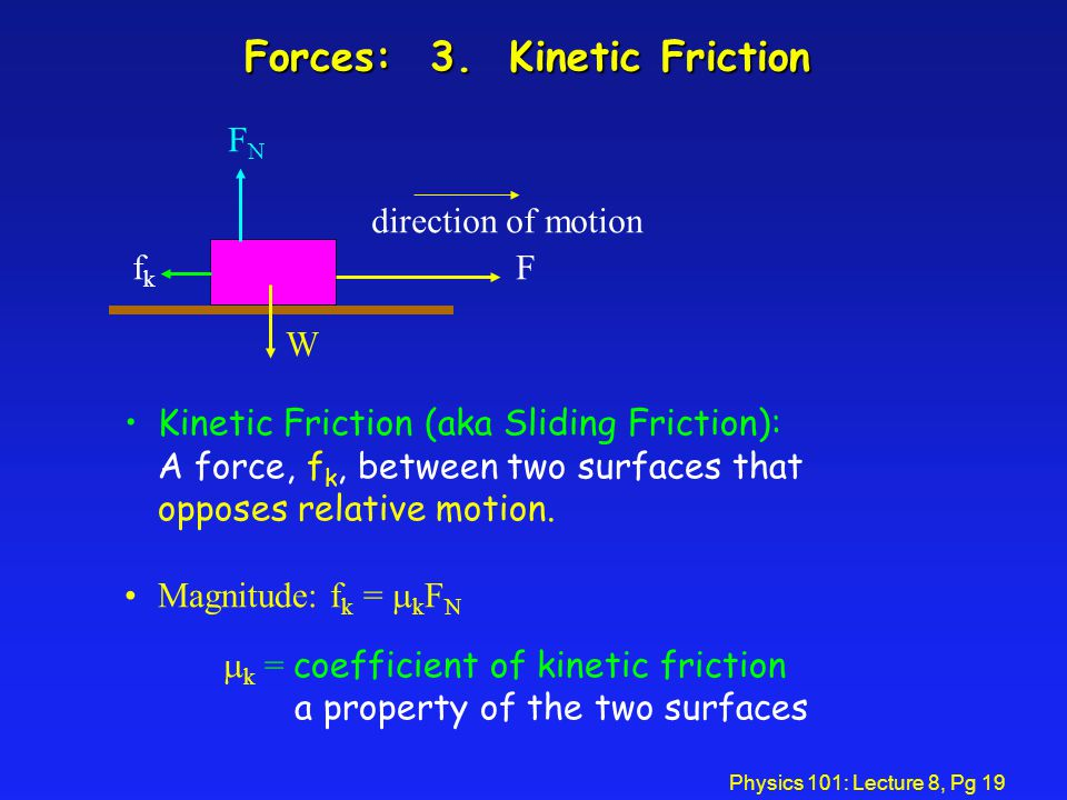 Forces: 3. Kinetic Friction