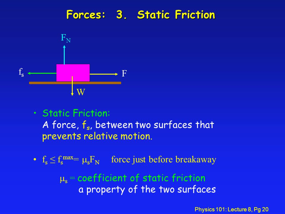 Forces: 3. Static Friction