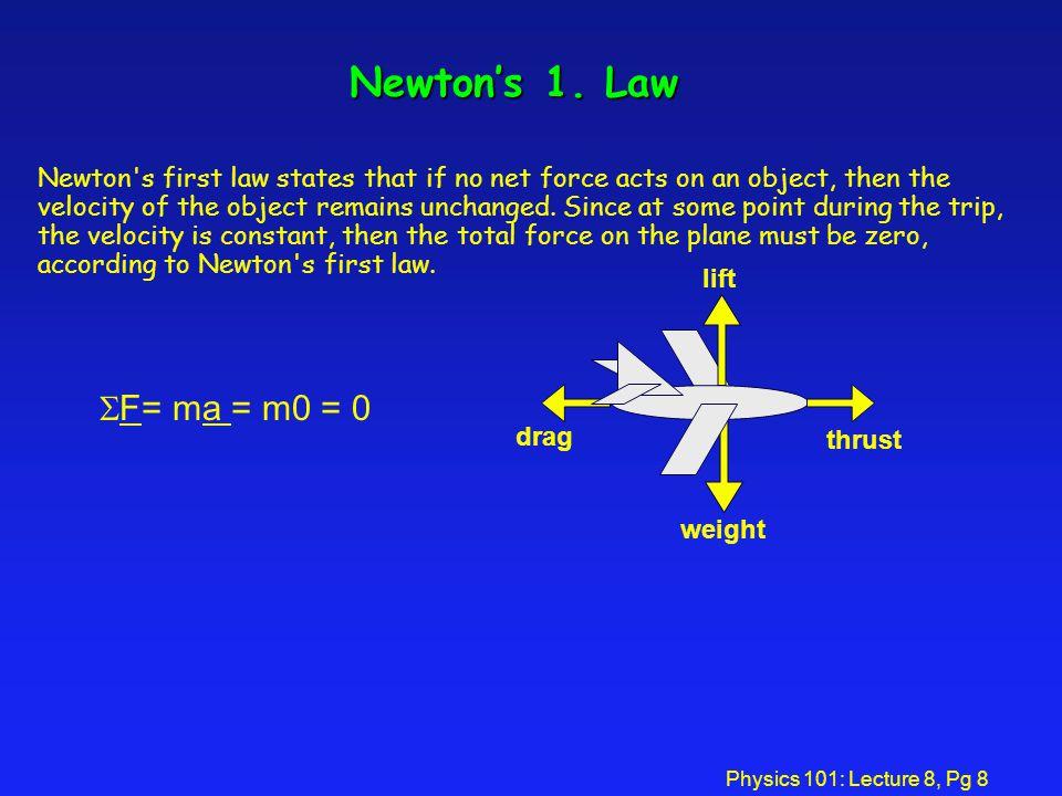 Newton's 1. Law