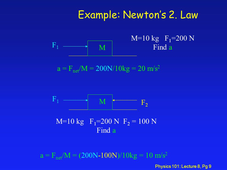 Example: Newton's 2. Law M=10 kg F1=200 N Find a F1 M