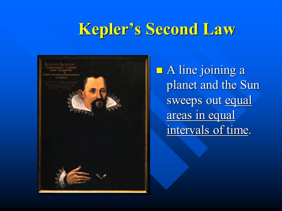 Kepler's Second Law A line joining a planet and the Sun sweeps out equal areas in equal intervals of time.
