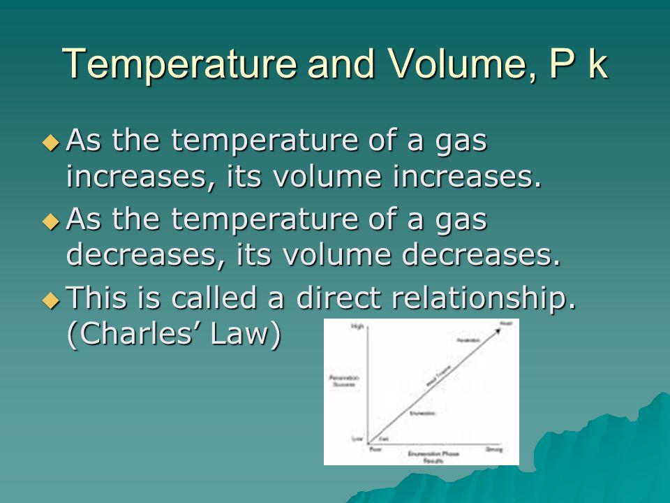 Temperature and Volume, P k