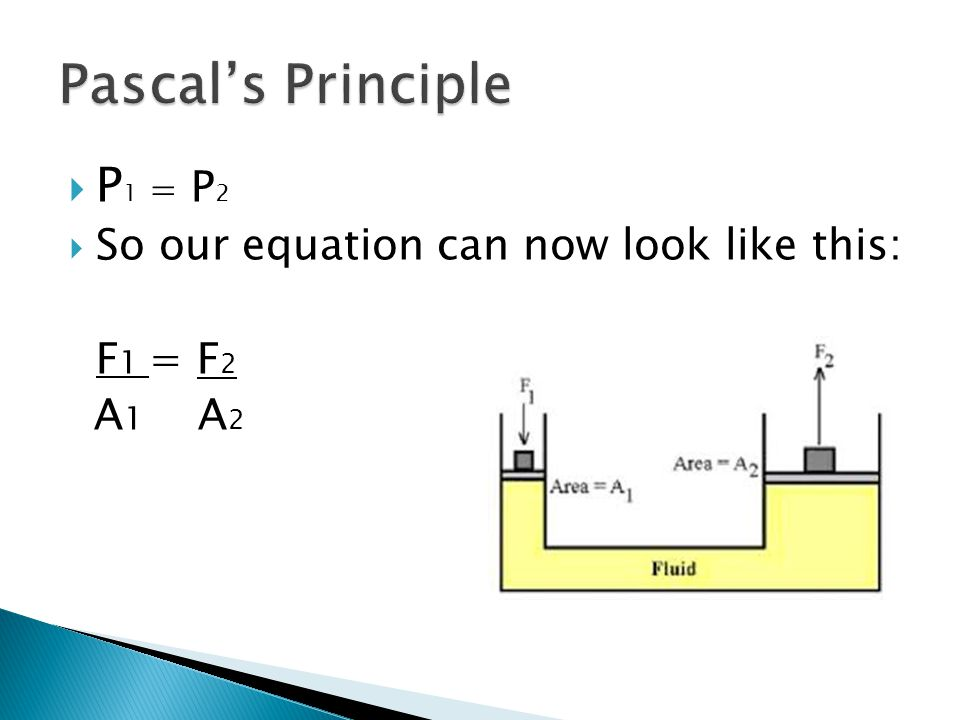 Pascal's Principle P1 = P2 So our equation can now look like this: