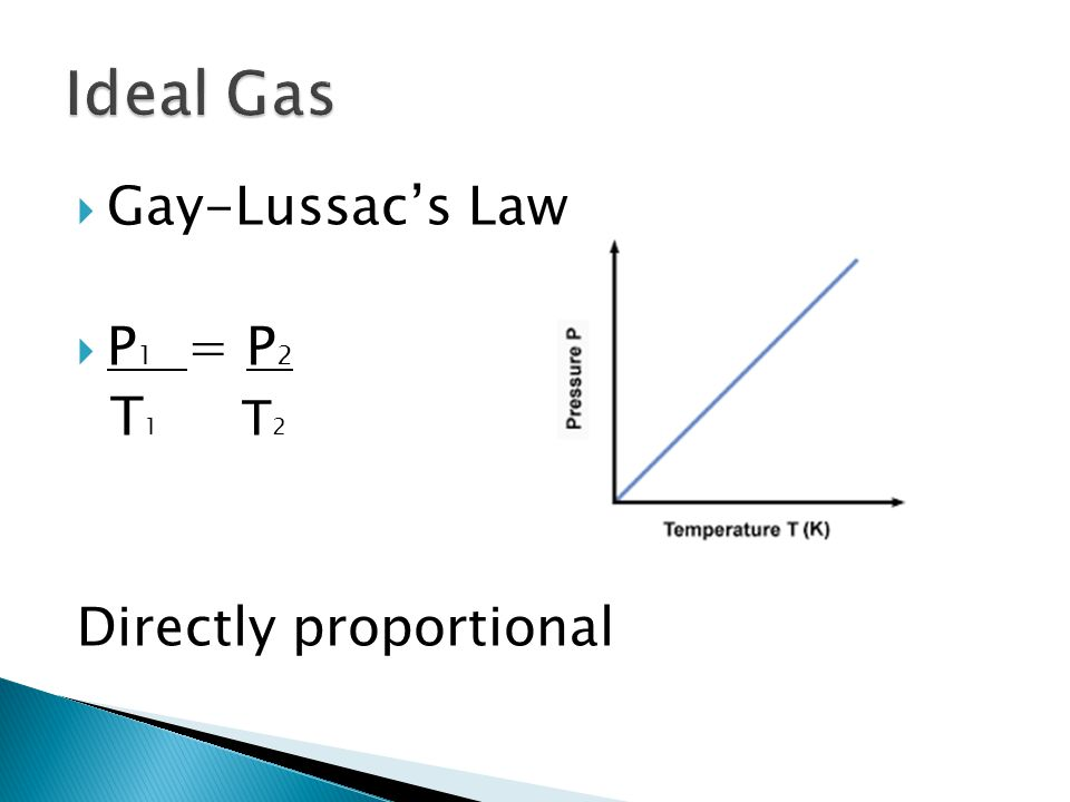 Ideal Gas Gay-Lussac's Law P1 = P2 T1 T2 Directly proportional