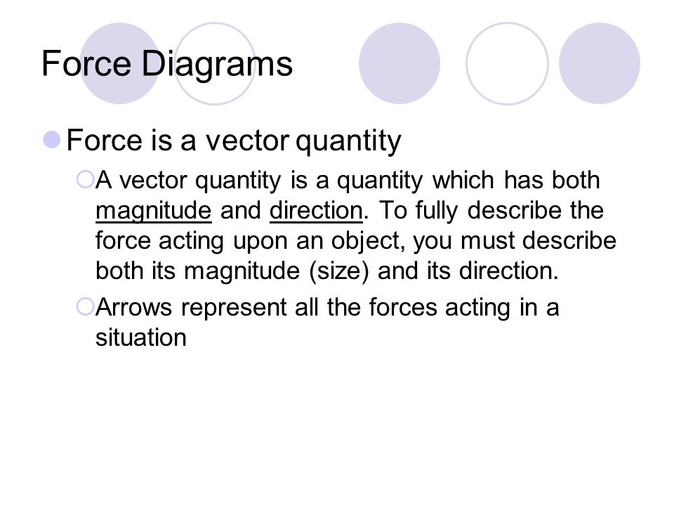 Force Diagrams Force is a vector quantity