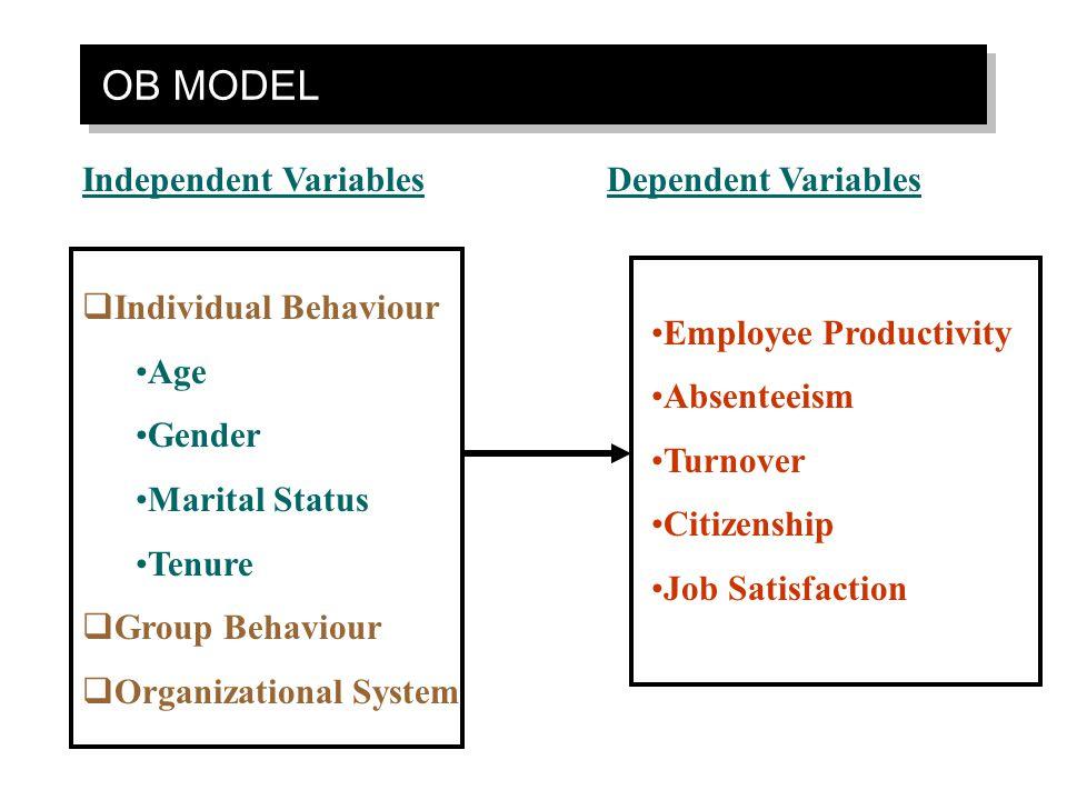OB MODEL Independent Variables Individual Behaviour Age Gender