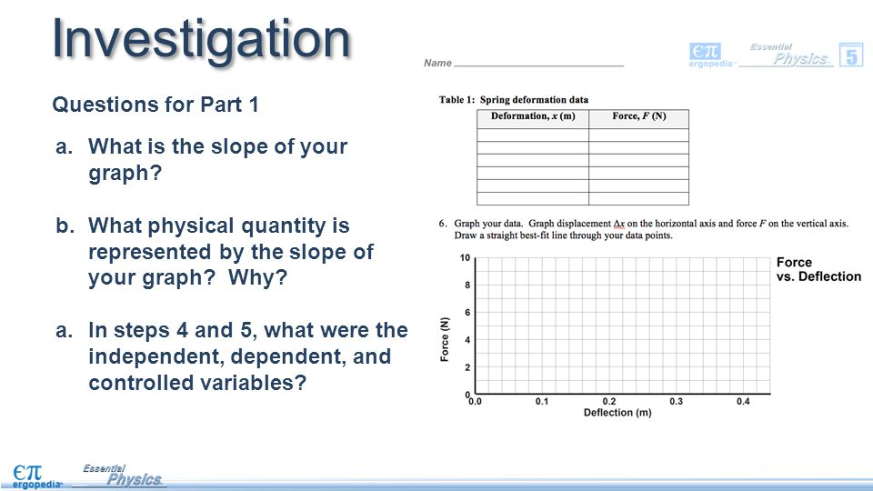 Investigation Questions for Part 1 What is the slope of your graph