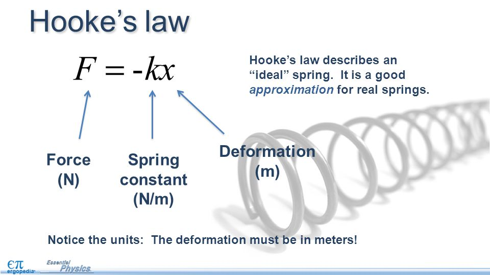 hookes law gcse coursework Isaac physics a project designed to offer support and activities in physics  problem solving to teachers and students from gcse level through to university.