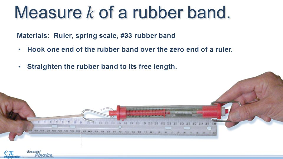 Measure k of a rubber band.