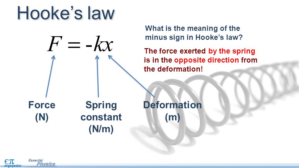 spring force. hooke\u0027s law force (n) spring constant (n/m) deformation (m s